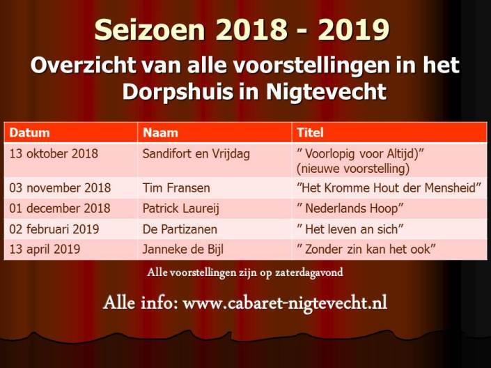 Seizoen overzicht 2018 - 2019